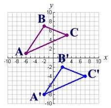 Image result for maths translation