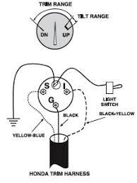 troubleshooting teleflex engine trim gauges Johnson 4 Stroke Trim Selonoids Wiring Diagram engine trim systems honda outboards