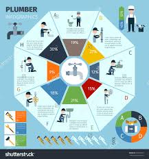 plumber infographics set wc bathroom supply stock vector  plumber infographics set wc and bathroom supply symbols and chart vector illustration