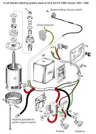 outboard motor boat wiring diagram schematics and wiring diagrams mon outboard motor trim and tilt system wiring diagrams
