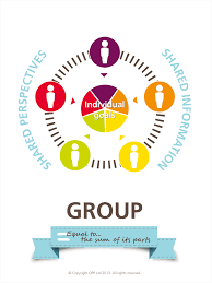 differences between groups and teams managing groups and teams chapter managing groups and teams the difference between groups and teams at work part groups