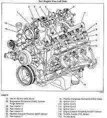 similiar 2001 chevy blazer parts diagram keywords 2006 chevy trailblazer parts manual also chevy v8 engine diagram