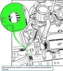 Двигатель номер газ