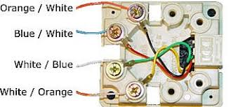 2 line phone jack wiring how do you hook up telephone wires how to wire an ethernet and phone jack using