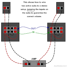 useful diagrams tutorials videos zeos speaker wire gauge volume loss