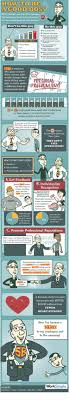 how to be a good boss career infographics howto design esl goals