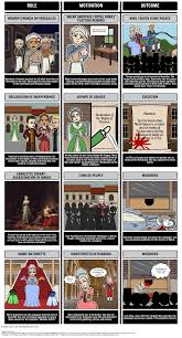 french revolution summary lesson plans political cartoons women s role in the french revolution