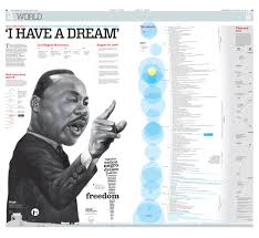 great infographic about dr martin luther king s i have a dream great infographic about dr martin luther king s i have a dream speech com 180