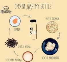 Пин от пользователя Anastasia Bezkorovaynaya на доске Eat в ...