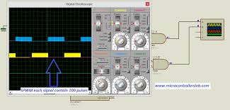 sine wave inverter circuit digram with code Sine Wave Inverter Circuit Diagram spwm circuit output sine wave inverter circuit diagramusing 555