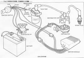 1991 ford ranger ignition wiring diagram 1991 1995 ford f150 starter wiring diagram wiring diagrams and schematics on 1991 ford ranger ignition wiring