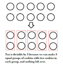 Divisibility Rules for    Lesson for Kids   Study com by B