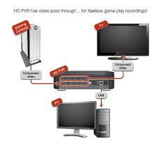 logitech z 5500 wiring diagram related keywords suggestions logitech usb webcam wiring diagram image