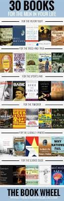best images about book stuffs reading lists 30 books for the men in your life