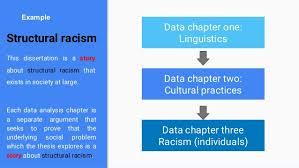 Dissertation quantitative data analysis FC