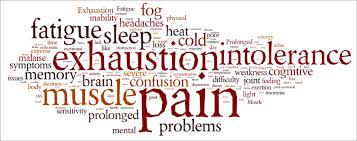 can words alter our perception of pain neuropathy and hiv can words alter our perception of pain