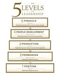 Critical Thinking  amp  Leadership   by Leo Hamblin