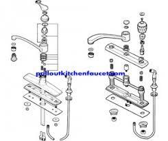 kitchen faucet repair:  kitchen faucet repair parts x