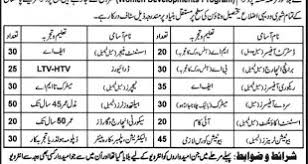 government jobs opportunity in women developments program 5th january 2016 beautician jobs