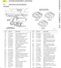 jeep auto shutdown relay circuit location wiring diagram graphic