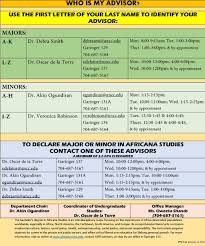 bachelor of arts department of africana studies unc charlotte in the meantime take a look at our academic plan of study for afrs major you can also course requirements for afrs major and
