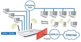 how to configure cisco linksys e1200 wireless router images cisco linksys router hookup diagram linksys e2500 wirelessn