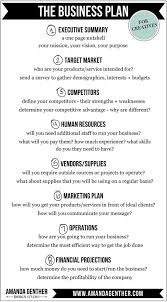 ideas about Writing A Business Plan on Pinterest   Business
