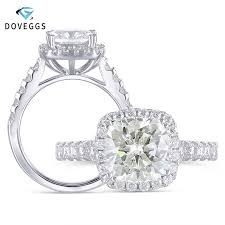 <b>DovEggs</b> Official Store - Amazing prodcuts with exclusive discounts ...
