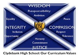school values these values appear on posters around the school they were the focus of 5 major chaplain led assemblies 3 years ago last year we are evaluated the work