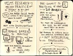 sketchnotes of josh kaufman interview on how to get good at if you d like to receive new sketchnotes sent straight to your inbox