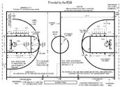 basketball court dimensionsbasketball court dimensions