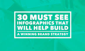 brand strategy 30 must see infographics to build your brand 30 must see infographics that will help build
