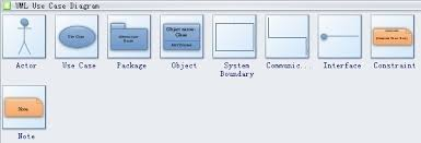 uml use case diagram symbols