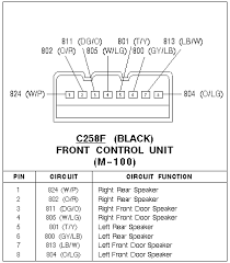 wiring diagram for 2000 ford explorer the wiring diagram radio wiring diagram for 1998 ford explorer wiring diagram and wiring diagram