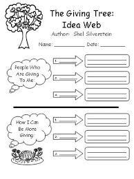 creative writing worksheets for grade   Middle School Lesson Plan Template   Download Free Documents in PDF