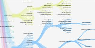 overview map out and expand your resume