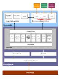 block diagram   wikipediablock diagram