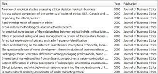 business ethics essay topics  reportzwebfccom