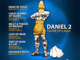 Resultado de imagem para IMAGENS DO LIVRO DE DANIEL