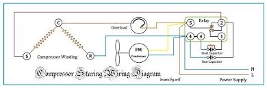 compressor wiring schematic fridge compressor wiring diagram fridge image refrigerator compressor wiring diagram compressor refrigerator on fridge compressor wiring