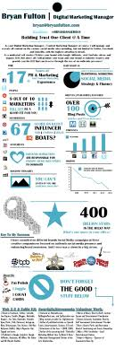 best images about graphic resumes digital this is my infographic resume showing my offerings as a digital marketing manager if you