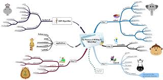 writing bloopers deleted director s cut the process of writing in mind map