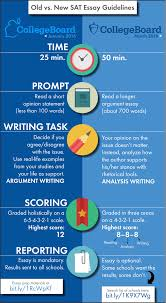 are your kids ready for the new sat essay laura randazzo satessayinfographicrandazzoblog what s changed in the sat essay