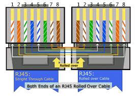 cat6 rj45 wiring diagram on cat6 images free download wiring diagrams Cat 5e Vs Cat 6 Wiring Diagram cat6 rj45 wiring diagram 8 cat 6 cable wiring cat5e rj45 wiring cat 5 cat 6 wiring diagram
