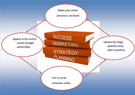 internet marketing strategy for building a solid network marketing business plan