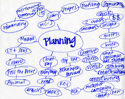 How to Plan for Successful Fundraising: The 5 Actions You Need to Take