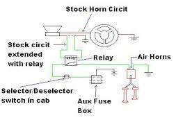 omega train horn wiring diagram wiring diagrams and schematics omega train horn wiring diagram diagrams and schematics