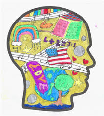 Image result for brain drawing