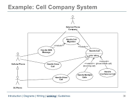 uml use case diagrams       example  cell company system