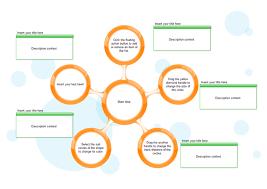 circle spoke diagram   modify the circle spokes easily    circular diagram template